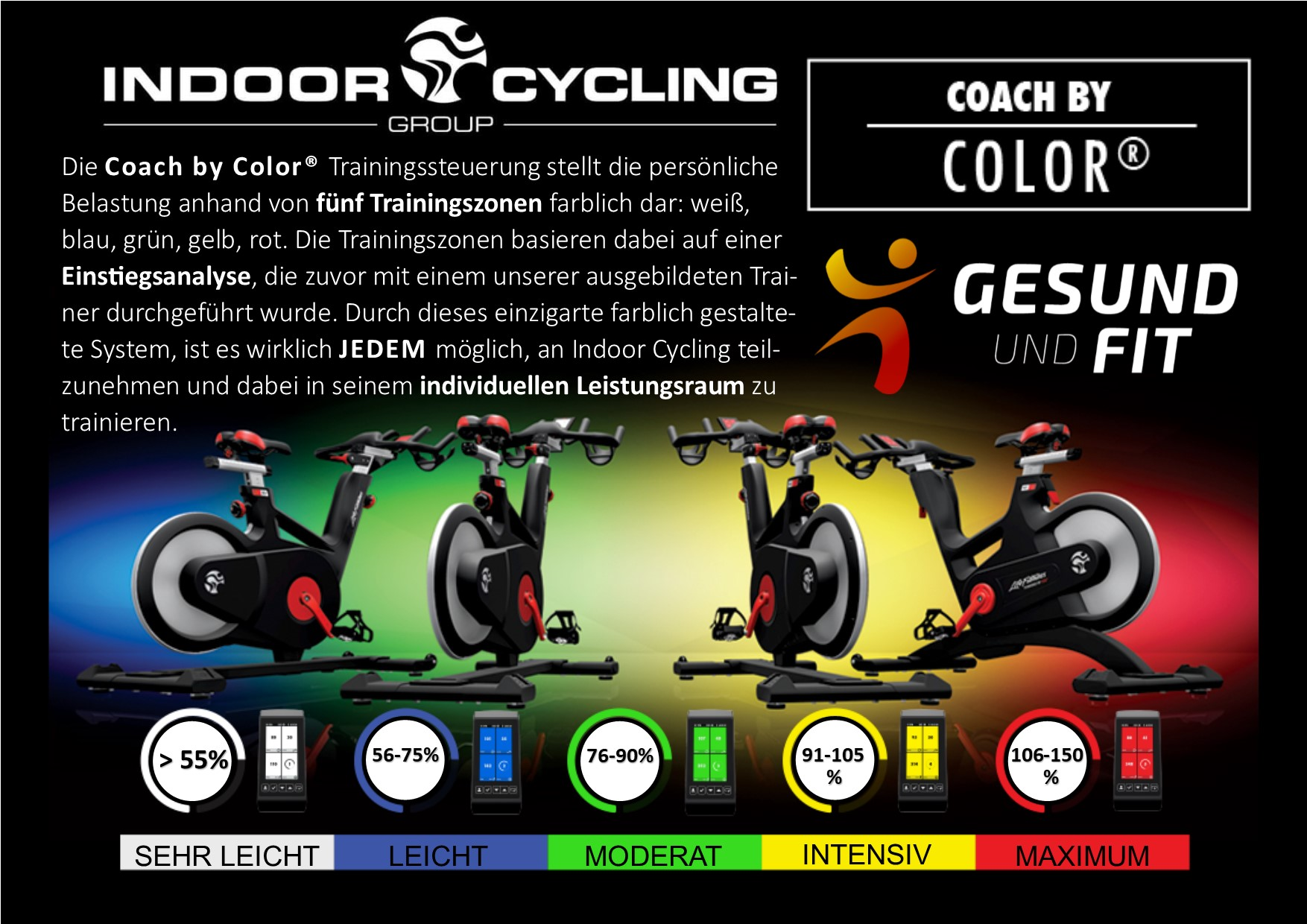 IC-coach-by-color-Info